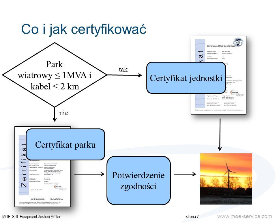 www.moe-service.com Certyfikacja jednostki strona 8 Pomiary parametrów elektrycznych FGW TR3 IEC 61400-21 Numeryczny model jednostki wytwórczej FGW TR4 Ocena danych z pomiarów i walidacja modelu FGW TR8 Certyfikat jednostki np.