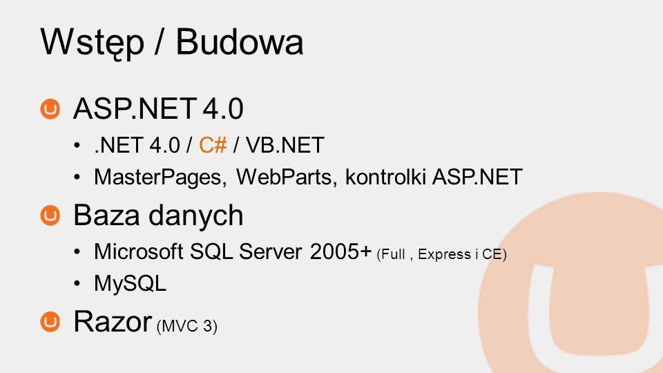 Wstęp / Budowa ASP.NET 4.0.NET 4.0 / C# / VB.NET MasterPages, WebParts, kontrolki ASP.NET Baza danych Microsoft SQL Server 2005+ (Full, Express i CE) MySQL Razor (MVC 3)