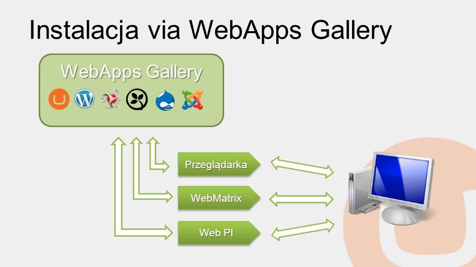 Instalacja via WebApps Gallery WebApps Gallery PrzeglądarkaPrzeglądarka WebMatrixWebMatrix Web PI