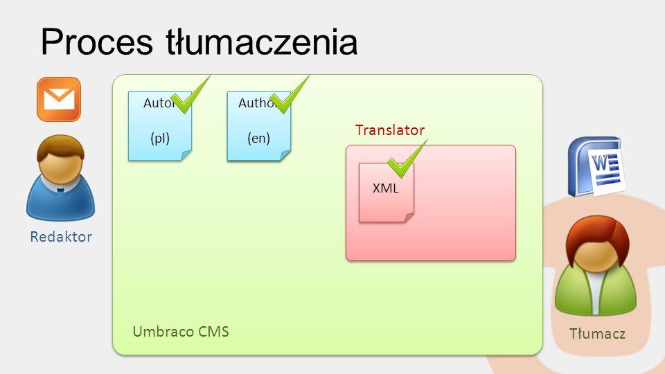 Proces tłumaczenia XML Tłumacz Redaktor Author pl->en Autor (pl) Autor (pl) Author (en) Author (en) Umbraco CMS Translator