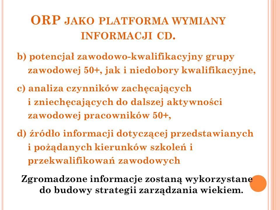 ORP JAKO PLATFORMA WYMIANY INFORMACJI CD.