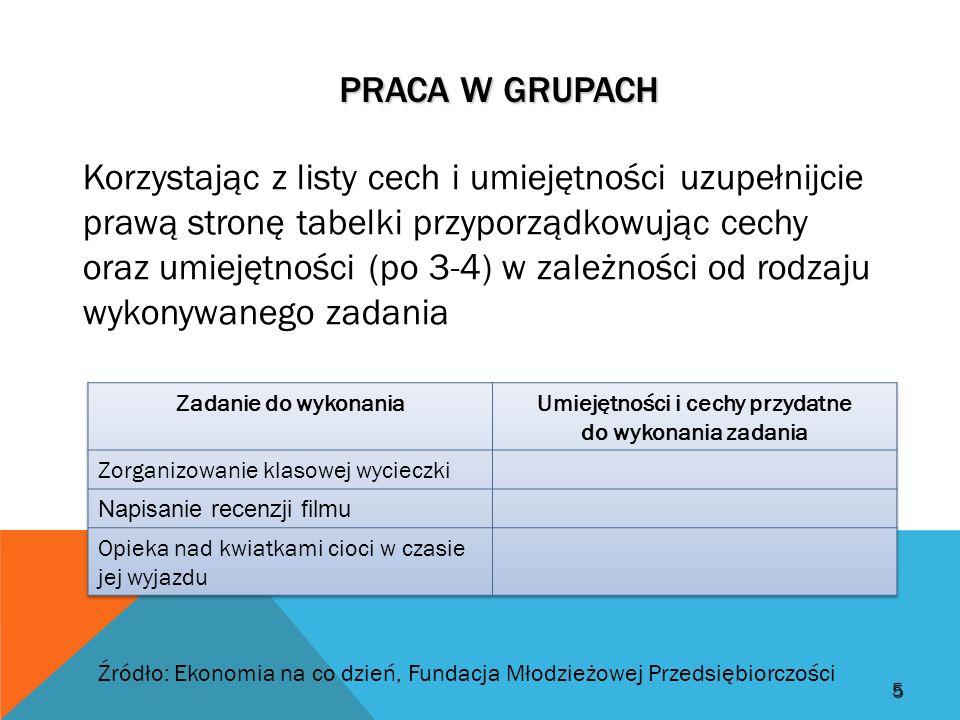 PRACA W GRUPACH 5 Korzystając z listy cech i umiejętności uzupełnijcie prawą stronę tabelki przyporządkowując cechy oraz umiejętności (po 3-4) w zależ