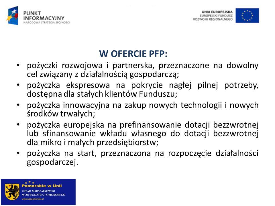 W OFERCIE PFP: pożyczki rozwojowa i partnerska, przeznaczone na dowolny cel związany z działalnością gospodarczą; pożyczka ekspresowa na pokrycie nagł