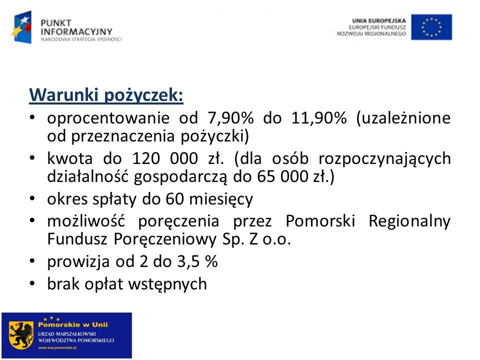 Warunki pożyczek: oprocentowanie od 7,90% do 11,90% (uzależnione od przeznaczenia pożyczki) kwota do 120 000 zł. (dla osób rozpoczynających działalnoś