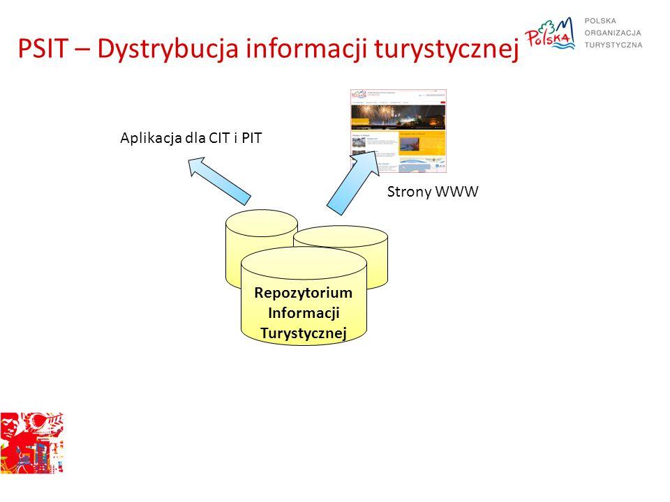 PSIT – Dystrybucja informacji turystycznej Repozytorium Informacji Turystycznej Strony WWW Aplikacja dla CIT i PIT