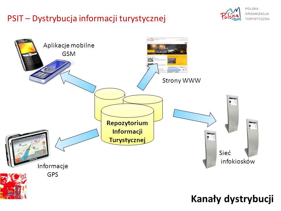 PSIT – Dystrybucja informacji turystycznej Repozytorium Informacji Turystycznej Sieć infokiosków Strony WWW Aplikacje mobilne GSM Informacje GPS Kanał