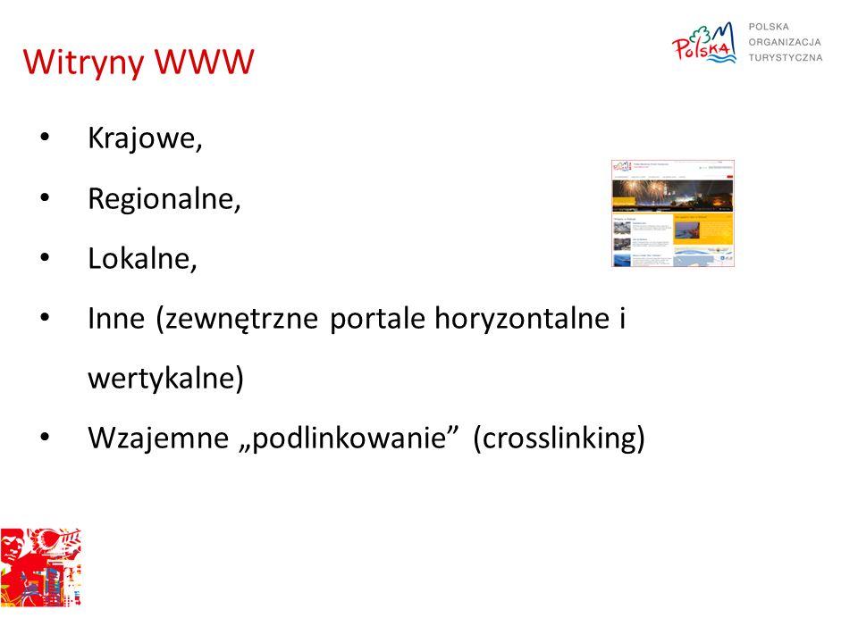 Witryny WWW Krajowe, Regionalne, Lokalne, Inne (zewnętrzne portale horyzontalne i wertykalne) Wzajemne podlinkowanie (crosslinking)