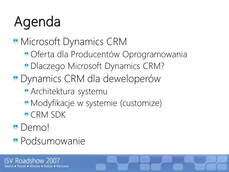 Microsoft Dynamics CRM Oferta dla ISV CRM Aplikacja biznesowa spełniająca oczekiwania w swojej klasie.