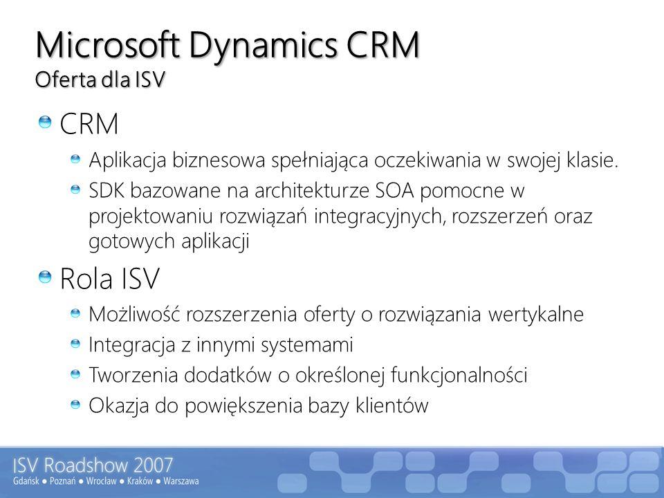 Microsoft Dynamics CRM Dlaczego Microsoft Dynamics CRM.