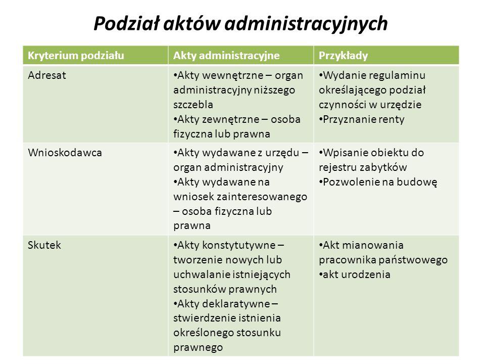 Podział aktów administracyjnych Kryterium podziałuAkty administracyjnePrzykłady Adresat Akty wewnętrzne – organ administracyjny niższego szczebla Akty