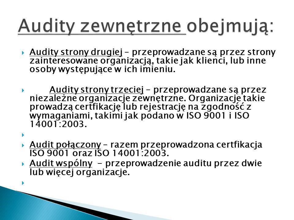 Audity strony drugiej – przeprowadzane są przez strony zainteresowane organizacją, takie jak klienci, lub inne osoby występujące w ich imieniu. Audity