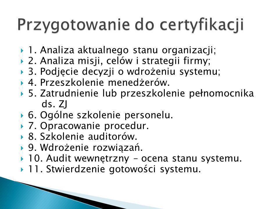 1. Analiza aktualnego stanu organizacji; 2. Analiza misji, celów i strategii firmy; 3. Podjęcie decyzji o wdrożeniu systemu; 4. Przeszkolenie menedżer