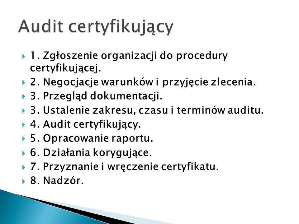 1. Zgłoszenie organizacji do procedury certyfikującej. 2. Negocjacje warunków i przyjęcie zlecenia. 3. Przegląd dokumentacji. 3. Ustalenie zakresu, cz