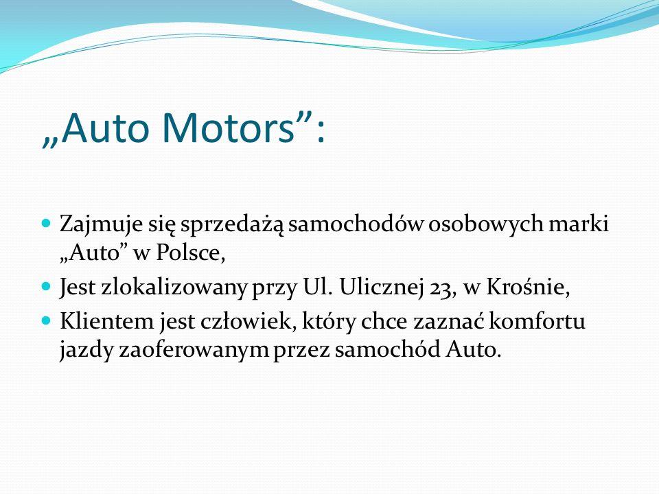 Auto Motors: Zajmuje się sprzedażą samochodów osobowych marki Auto w Polsce, Jest zlokalizowany przy Ul. Ulicznej 23, w Krośnie, Klientem jest człowie