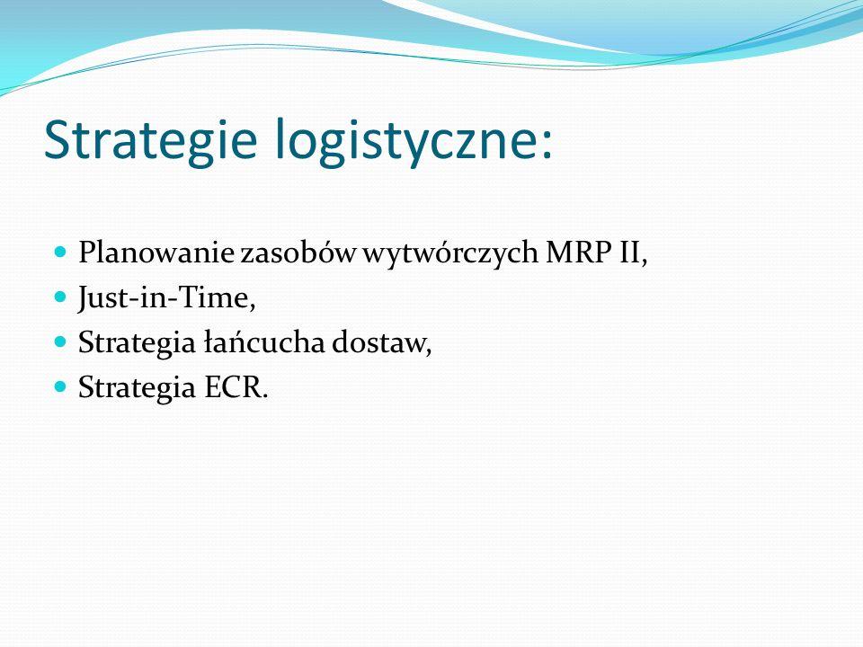 Strategie logistyczne: Planowanie zasobów wytwórczych MRP II, Just-in-Time, Strategia łańcucha dostaw, Strategia ECR.
