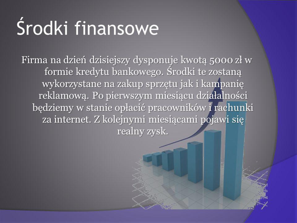 Środki finansowe Firma na dzień dzisiejszy dysponuje kwotą 5000 zł w formie kredytu bankowego.