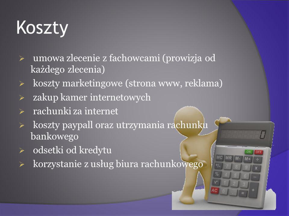 Koszty umowa zlecenie z fachowcami (prowizja od każdego zlecenia) koszty marketingowe (strona www, reklama) zakup kamer internetowych rachunki za internet koszty paypall oraz utrzymania rachunku bankowego odsetki od kredytu korzystanie z usług biura rachunkowego