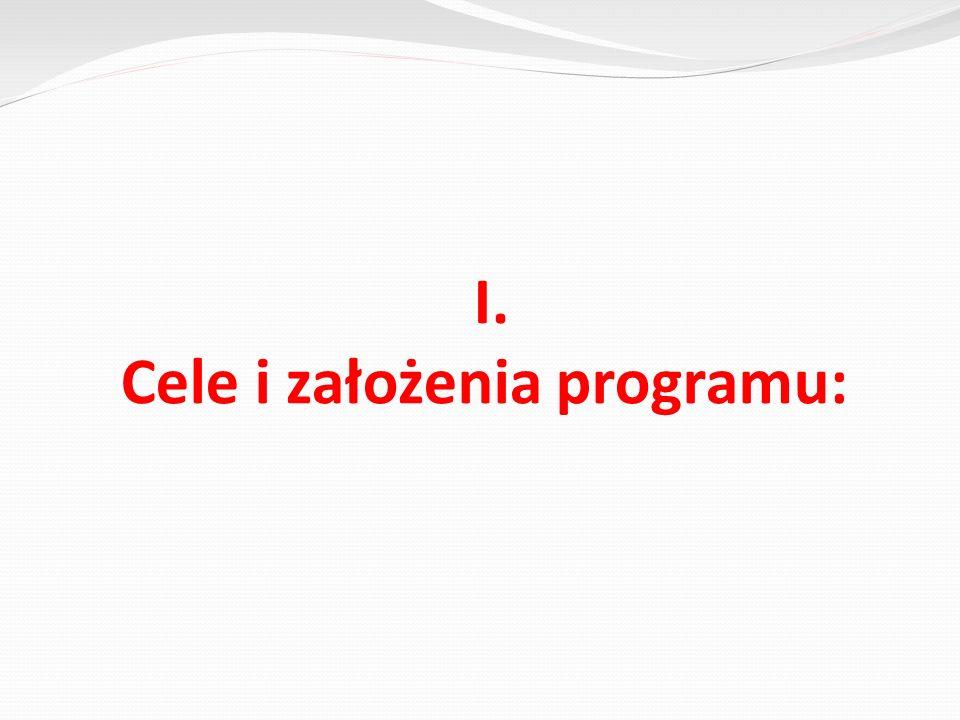 I. Cele i założenia programu: