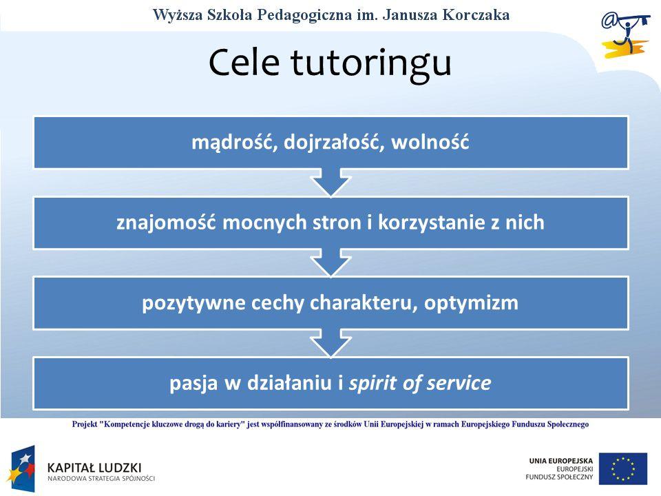 Cele tutoringu pasja w działaniu i spirit of service pozytywne cechy charakteru, optymizm znajomość mocnych stron i korzystanie z nich mądrość, dojrza