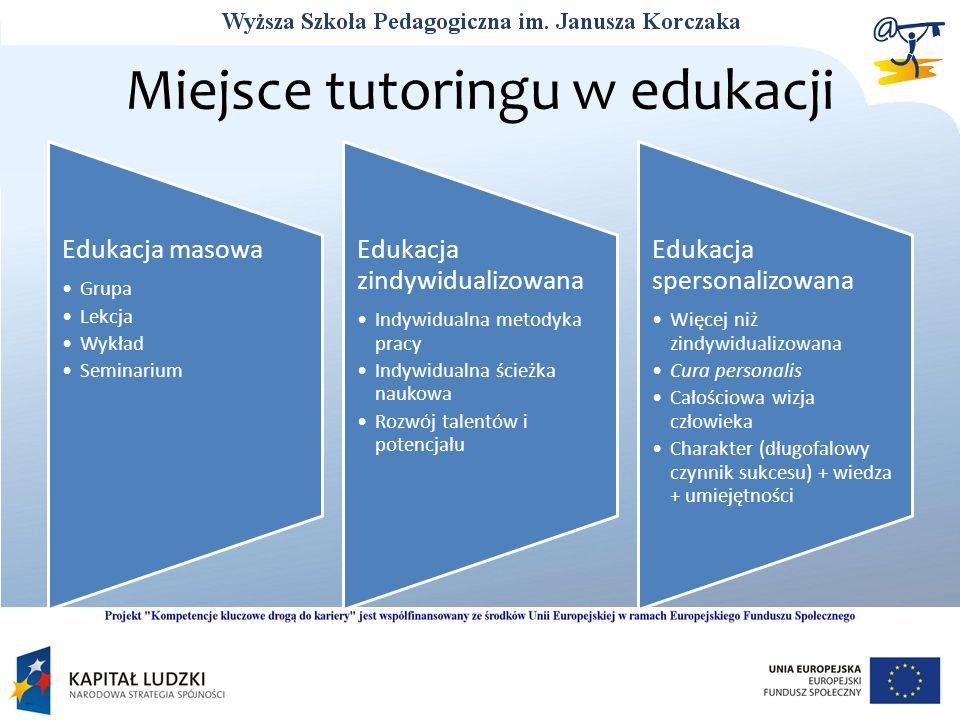 Miejsce tutoringu w edukacji Edukacja masowa Grupa Lekcja Wykład Seminarium Edukacja zindywidualizowana Indywidualna metodyka pracy Indywidualna ścież