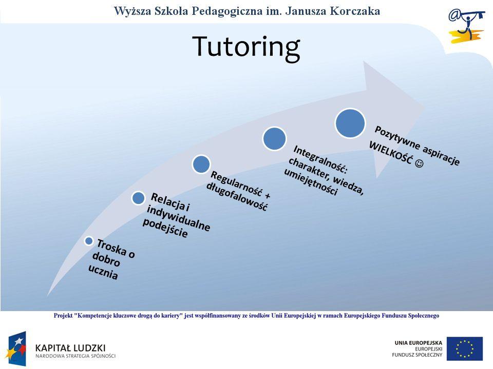 Tutoring Troska o dobro ucznia Relacja i indywidualne podejście Regularność + długofalowość Integralność: charakter, wiedza, umiejętności Pozytywne as
