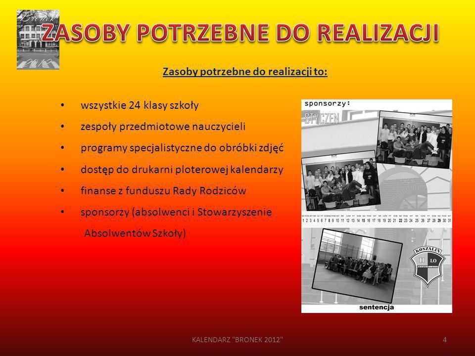 Zasoby potrzebne do realizacji to: wszystkie 24 klasy szkoły zespoły przedmiotowe nauczycieli programy specjalistyczne do obróbki zdjęć dostęp do druk