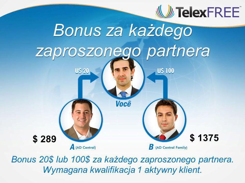 Bonus za każdego zaproszonego partnera Bonus 20$ lub 100$ za każdego zaproszonego partnera.