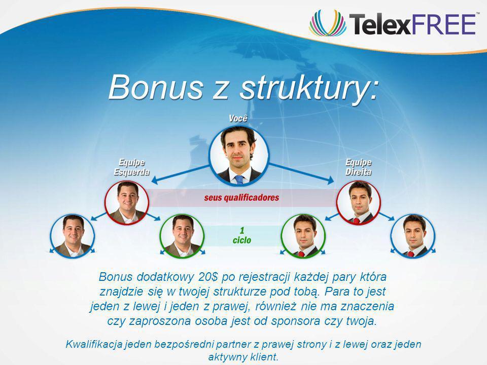 Bonus z struktury: Bonus dodatkowy 20$ po rejestracji każdej pary która znajdzie się w twojej strukturze pod tobą.