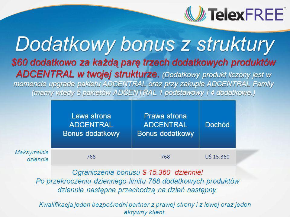 Dodatkowy bonus z struktury $60 dodatkowo za każdą parę trzech dodatkowych produktów ADCENTRAL w twojej strukturze.