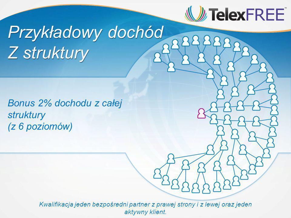 Przykładowy dochód Z struktury Przykładowy dochód Z struktury Bonus 2% dochodu z całej struktury (z 6 poziomów) Kwalifikacja jeden bezpośredni partner z prawej strony i z lewej oraz jeden aktywny klient.