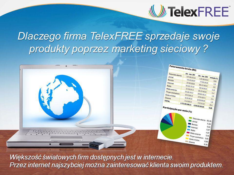 Dlaczego firma TelexFREE sprzedaje swoje produkty poprzez marketing sieciowy .