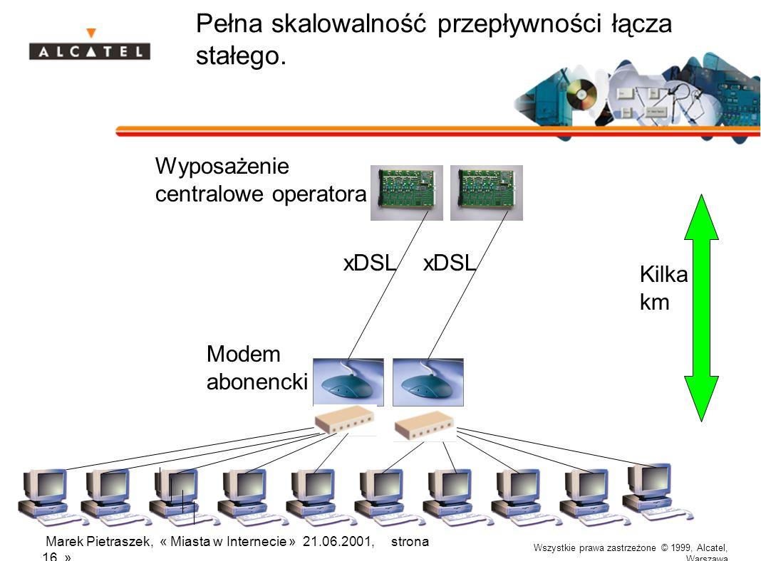 Wszystkie prawa zastrzeżone © 1999, Alcatel, Warszawa Marek Pietraszek, « Miasta w Internecie » 21.06.2001, strona 16 » Pełna skalowalność przepływności łącza stałego.