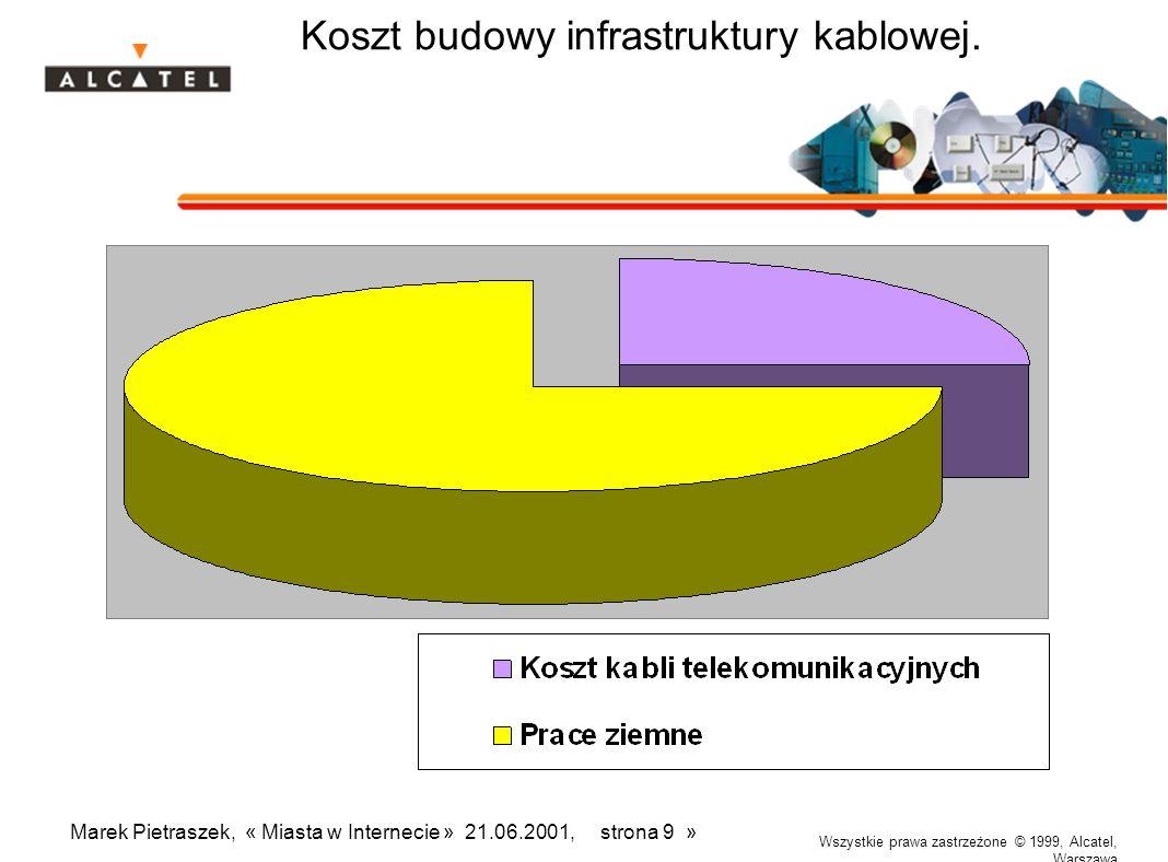 Wszystkie prawa zastrzeżone © 1999, Alcatel, Warszawa Marek Pietraszek, « Miasta w Internecie » 21.06.2001, strona 9 » Koszt budowy infrastruktury kablowej.