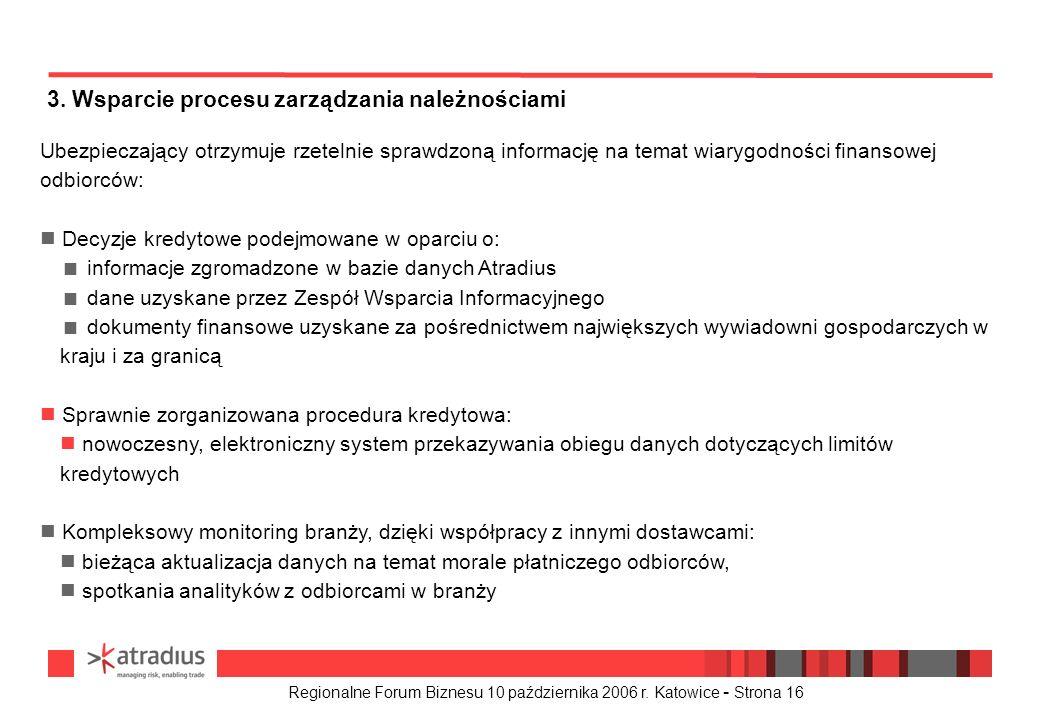 Regionalne Forum Biznesu 10 października 2006 r. Katowice - Strona 16 3. Wsparcie procesu zarządzania należnościami Ubezpieczający otrzymuje rzetelnie