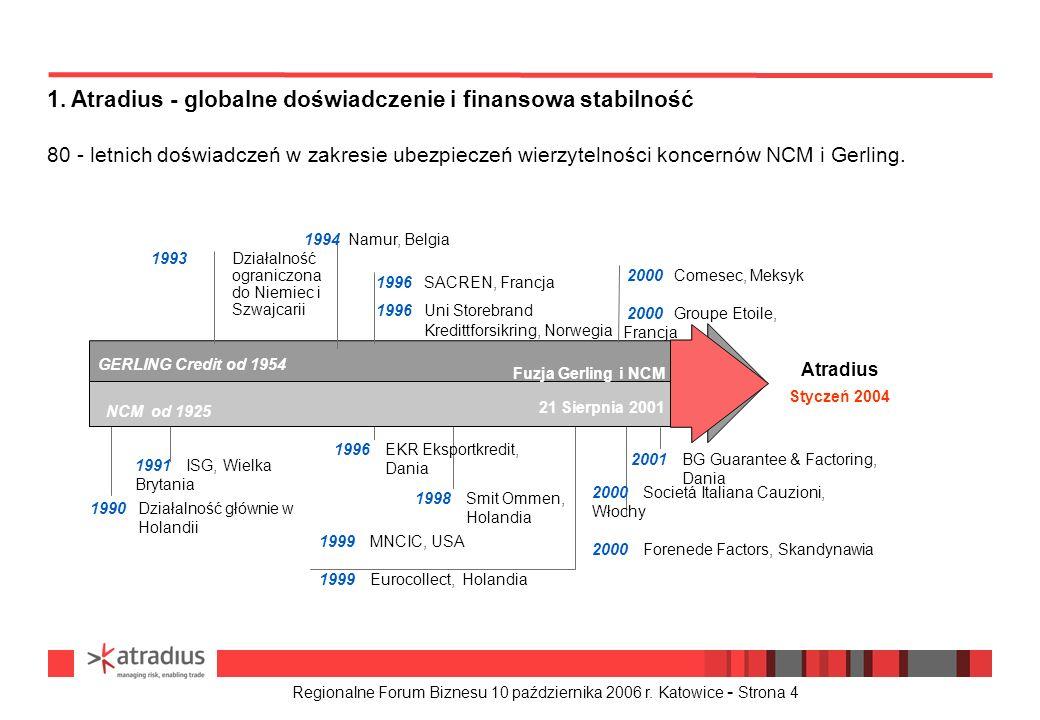 Regionalne Forum Biznesu 10 października 2006 r. Katowice - Strona 4 80 - letnich doświadczeń w zakresie ubezpieczeń wierzytelności koncernów NCM i Ge