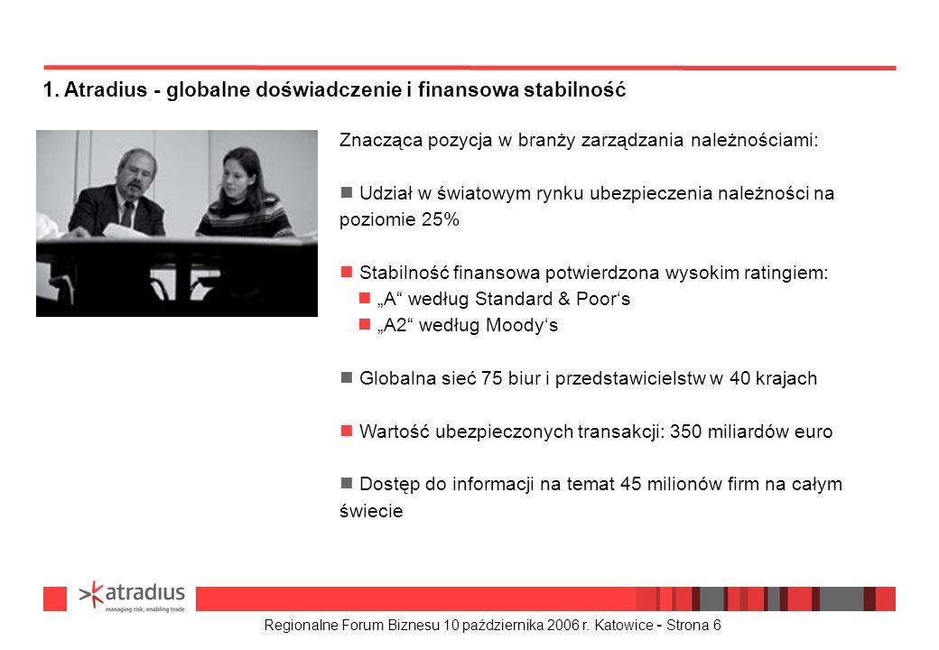 Regionalne Forum Biznesu 10 października 2006 r. Katowice - Strona 6 1. Atradius - globalne doświadczenie i finansowa stabilność Znacząca pozycja w br