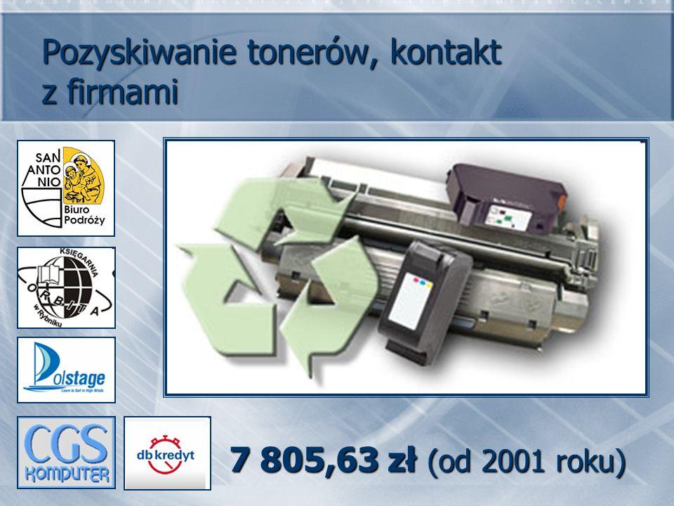 Pozyskiwanie tonerów, kontakt z firmami 7 805,63 zł (od 2001 roku)