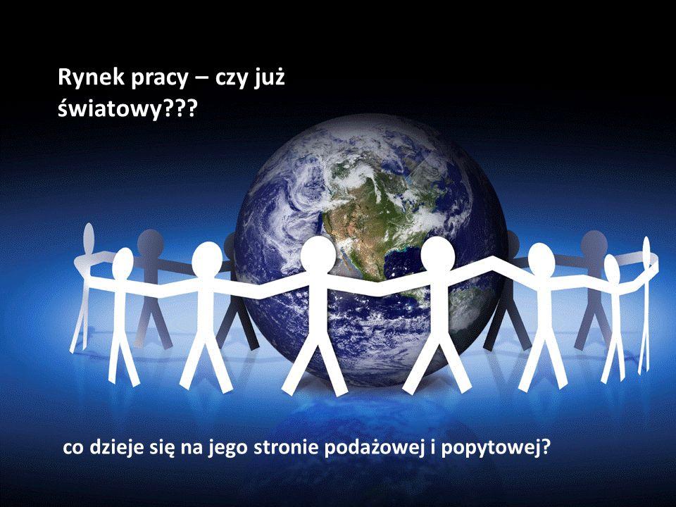 Strona podażowa Źródło: Edukator.pl; http://www.edukator.pl/portal-edukacyjny/migracje-ludnosci/4326.html