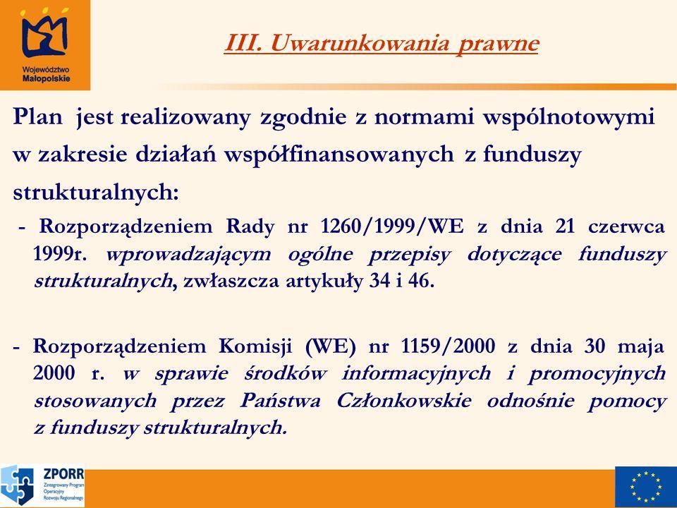 1.Media 2.Działalność edukacyjna 3.Internet 4.Publikacje 5.Inne (logo, plakat, gadżet) IV.