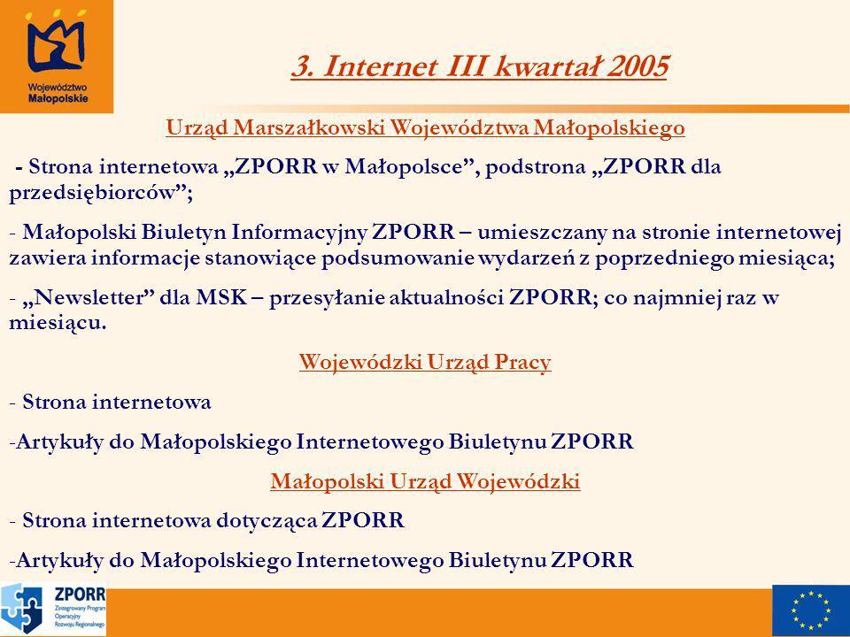 3. Internet III kwartał 2005 Urząd Marszałkowski Województwa Małopolskiego - Strona internetowa ZPORR w Małopolsce, podstrona ZPORR dla przedsiębiorcó