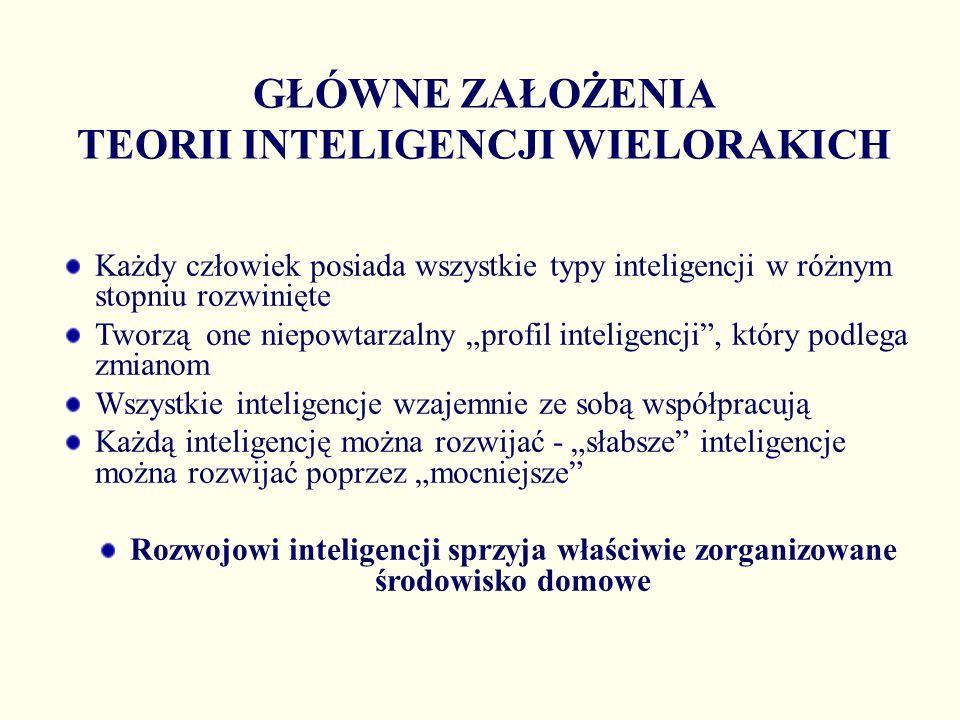 GŁÓWNE ZAŁOŻENIA TEORII INTELIGENCJI WIELORAKICH Każdy człowiek posiada wszystkie typy inteligencji w różnym stopniu rozwinięte Tworzą one niepowtarza