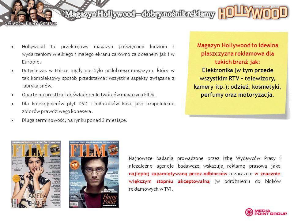 Magazyn Hollywood to idealna płaszczyzna reklamowa dla takich branż jak: Elektronika (w tym przede wszystkim RTV – telewizory, kamery itp.); odzież, k