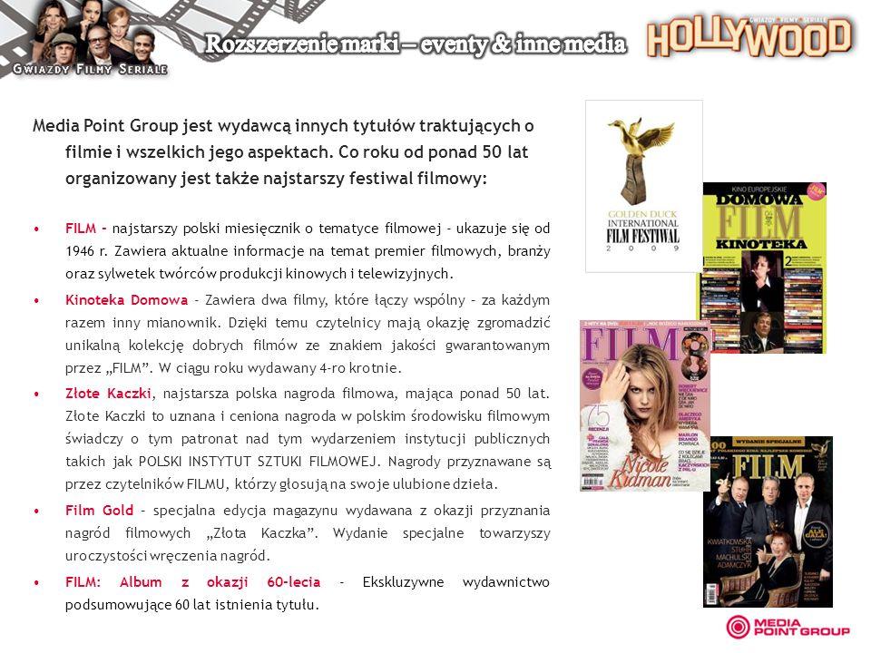 Media Point Group jest wydawcą innych tytułów traktujących o filmie i wszelkich jego aspektach. Co roku od ponad 50 lat organizowany jest także najsta