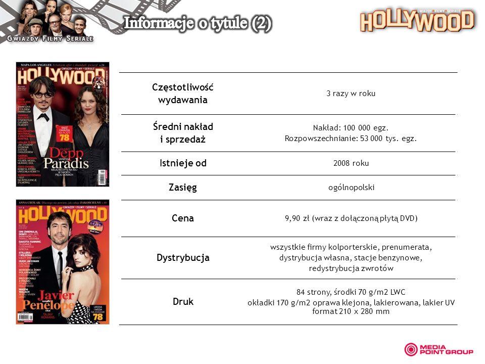 Każdemu wydaniu magazynu Hollywood towarzyszy kampania promocyjna przeprowadzana za pomocą zróżnicowanych nośników reklamy: Portale i strony internetowe Filmweb, Stopklatka, WP.pl, Mediarun, Korba.pl, Machina.pl, film.com.pl Mailingi do bazy użytkowników Filmu, PMPG Prasa: Podróże , M jak Mieszkanie , FILM , Dlaczego , Machina , Machina Sport& Style Radio RMF Classic, PIN i Kolor Harmonogram wydania 3/2009 Zamknięcie sprzedaży powierzchni reklamowej: 16.09.2009 Pierwszy dzień na rynku: 10.10.2009