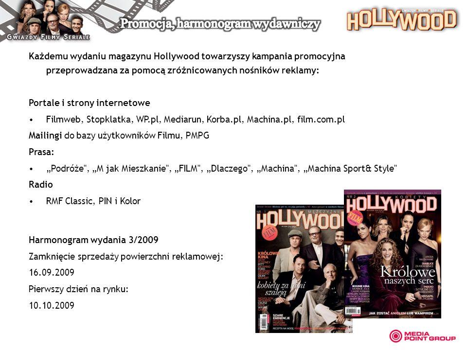 Każdemu wydaniu magazynu Hollywood towarzyszy kampania promocyjna przeprowadzana za pomocą zróżnicowanych nośników reklamy: Portale i strony interneto