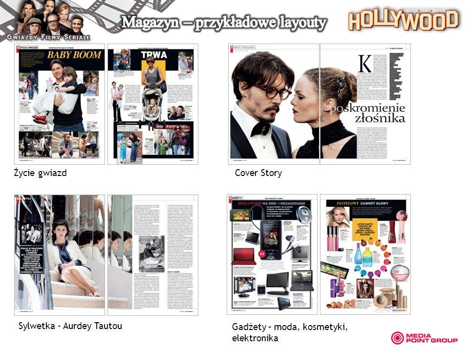 Magazyn Hollywood to idealna płaszczyzna reklamowa dla takich branż jak: Elektronika (w tym przede wszystkim RTV – telewizory, kamery itp.); odzież, kosmetyki, perfumy oraz motoryzacja.