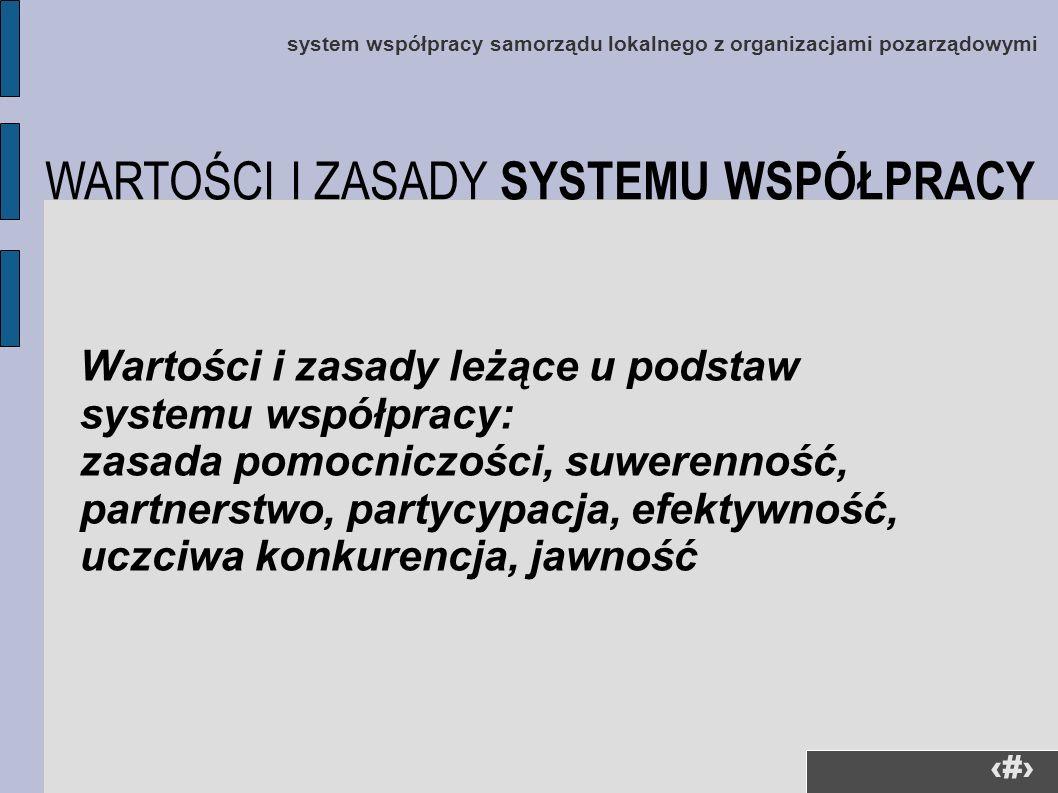 11 system współpracy samorządu lokalnego z organizacjami pozarządowymi Wartości i zasady leżące u podstaw systemu współpracy: zasada pomocniczości, su