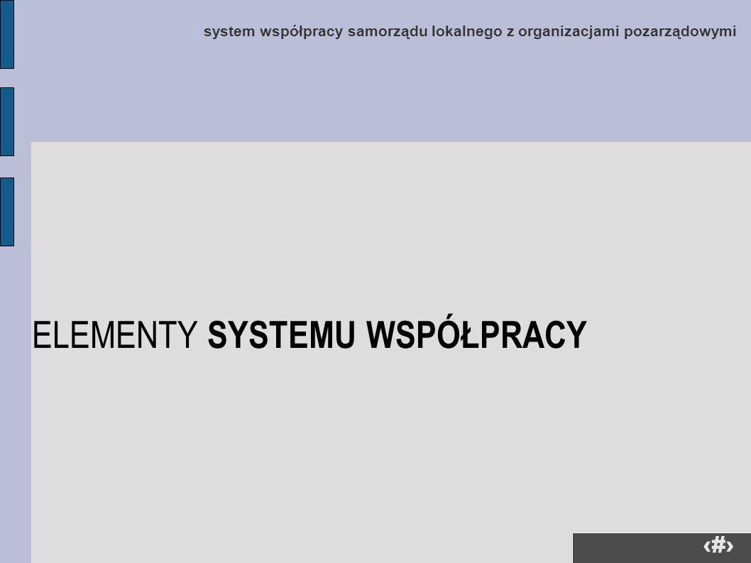 13 system współpracy samorządu lokalnego z organizacjami pozarządowymi ELEMENTY SYSTEMU WSPÓŁPRACY