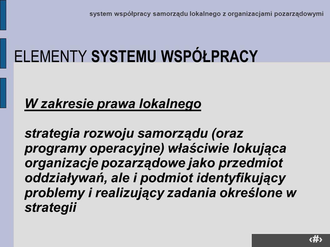 15 system współpracy samorządu lokalnego z organizacjami pozarządowymi W zakresie prawa lokalnego strategia rozwoju samorządu (oraz programy operacyjn
