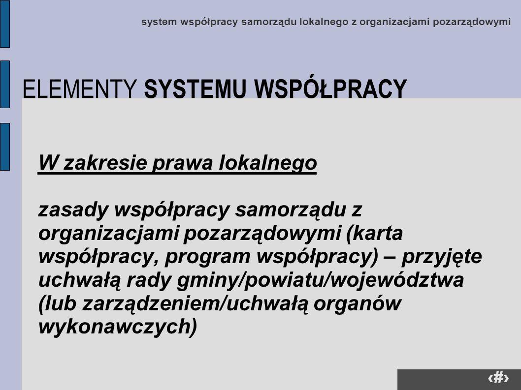 16 system współpracy samorządu lokalnego z organizacjami pozarządowymi W zakresie prawa lokalnego zasady współpracy samorządu z organizacjami pozarząd